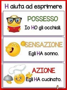 . Italian Grammar, Italian Vocabulary, Italian Humor, Italian Phrases, Italian Words, Italian Language, Elementary Teacher, Elementary Education, Primary School