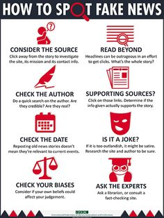 This info graphic chart helps students to spot fake news correctly! It gives them tips and helps them stop it!