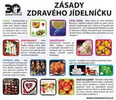 Vychytávky - 30ti denní výzva Hand Reflexology, Healthy Lifestyle Tips, Dietitian, Food For Thought, Food Inspiration, Lose Weight, Health Fitness, Low Carb, Healthy Recipes