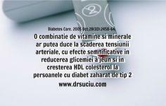 Photo Beneficiile vitaminelor si mineralelor in diabetul de tip 2 - drsuciu Cards Against Humanity, Cas, Vitamins