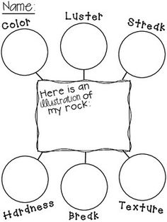 I distribute different types of rocks to students and instruct them to complete this graphic organizer. They draw their rock and describe its properties (color luster streak hardness break and texture). I distribute differe Fourth Grade Science, Primary Science, Middle School Science, Elementary Science, Science Classroom, Teaching Science, Science Education, Science For Kids, Science Activities