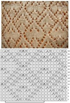 Lace knitting Lace Knitting Stitches, Lace Knitting Patterns, Knitting Charts, Lace Patterns, Loom Knitting, Knitting Designs, Stitch Patterns, Knit Basket, Knitted Blankets