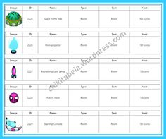India Clipart Penguin - Pingüino Azules Para Dibujar - Png Download  (#5245858) - PinClipart