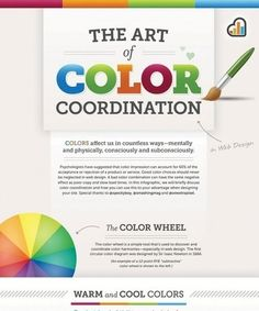 20 Must See Infographics For Web Designers