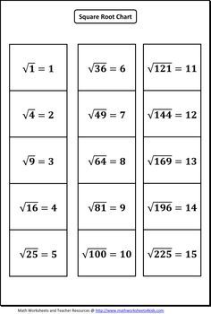 how to add fractions with square roots  astar tutorial adding subtracting square roots printable worksheets