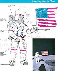 nasa astronaut suit