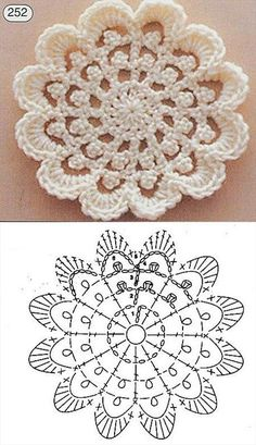 Transcendent Crochet a Solid Granny Square Ideas. Inconceivable Crochet a Solid Granny Square Ideas. Crochet Coaster Pattern, Crochet Motifs, Crochet Flower Patterns, Crochet Diagram, Crochet Chart, Crochet Squares, Crochet Granny, Crochet Designs, Crochet Doilies