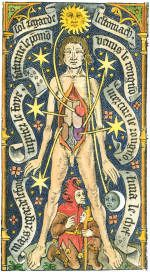 Adam McLean's Gallery of alchemical images Woodcut from Simon Vostre, Hore Beate Marie, Paris, 1502.