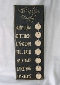 Change this to be a FHE board instead of chores.  Put names on the tags