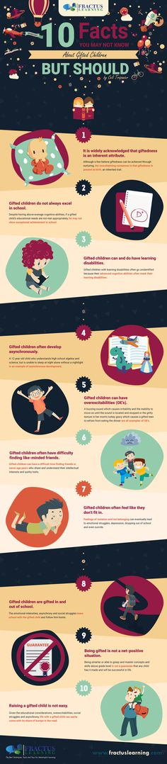 Giftedness is a trait which is hugely misunderstood, even amongst professionals who should be in the know! These 10 facts are here to shed light on what giftedness really is. I hope they dispel some of …