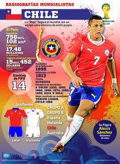 """La """"Roja"""" llegará al mundial con un equipo ultra ofensivo de estilo propio. #Brasil2014 #infografia"""