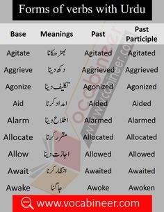 English verbs with Urdu meanings PDF, Common Verbs with Hindi meanings PDF, English to Urdu verbs, Basic English Vocabulary with Urdu PDF, English to Urdu Vocabulary PDF English Grammar Tenses, English Verbs, Learn English Grammar, English Vocabulary Words, Learn English Words, English Language Learners, English Study, Urdu Words With Meaning, English Word Meaning