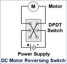 Dc motor reversing circuit limit switch google search kinetic dc motor reversing switch wiring diagram cheapraybanclubmaster Images
