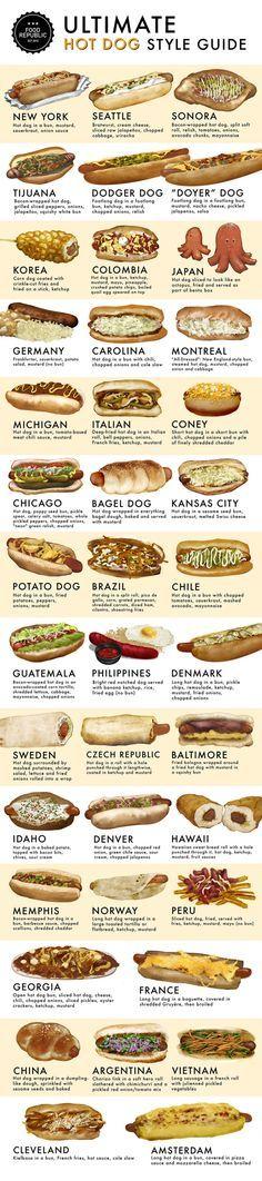 Como o cachorro-quente é consumido ao redor do mundo