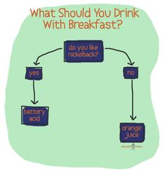 What should you drink with breakfast if you like Nickelback?