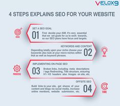www.velox9.com Online Marketing Services, Best Digital Marketing Company, Social Media Marketing, Reputation Management, Local Seo, Lead Generation, Digital Media, Web Development, How To Plan