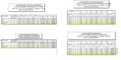 Exemple plan coffrage et ferraillage r servoir eau potable for Assainissement cours pdf