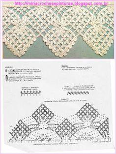 pretti edg, crochet edges pattern, puntilla, beauti edg, barradinho de