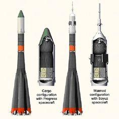 Resultado de imagem para Soyuz (foguete)