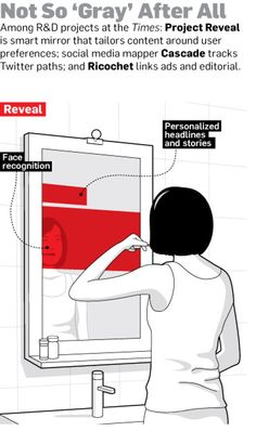 Project Reveal: A smart mirror that tailors content around user preferences via facial recognition.
