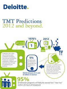 Deloitte TMT Predictions 2012 Strategy Games Business Infographics Sketch Notes Info Graphics