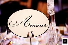 LOVE in different languages for table Numbers