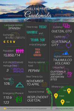 Travel information and travel tips for Guatemala along with an infographic showing the best places to visit in Guatemala by a local travel expert. Be sure to check out this volcano hiking tour for the adventure of a lifetime: http://monkeysandmountains.com/guatemala-volcanoes-hiking-tour/
