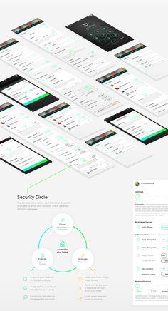 BuddyGuard Home Security App - UI/UX | Abduzeedo