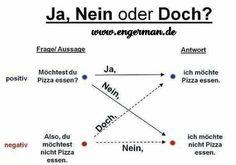 Learn German   VK