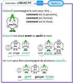 French Grammar, French Immersion, French Lessons, Teaching French, Learn French, French Language, School Teacher, Kids Education, Communication