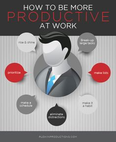 Productivity, Working Life, Management