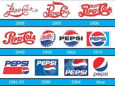 Pepsi logo evolution.  I like the bottle caps.