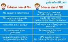 Educar a los niños sin decir NO es posible. Te explicamos cómo puedes decir no a los niños sin decir no. Una forma de disciplina positiva para evitar decir no a los hijos 20v veces y que pierda todo su significado.