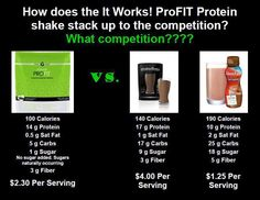 ProFit is the best protein shake on the market! https://andreawilliams.myitworks.com