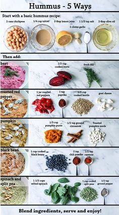 Spread it on a whole grain pita, or dip veggies into it. Learn more here.