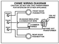 Doorbell Wiring Diagrams | Doorbell | Home electrical wiring, House wiring, Wire