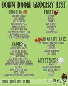 obviously too much food to have in a dorm room, but still a good list!