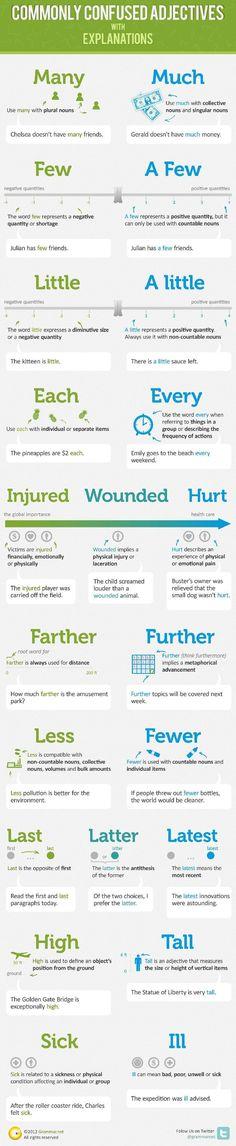 Educational infographic : Educational infographic : Inglés es un idioma difícil! Usted puede aprender In
