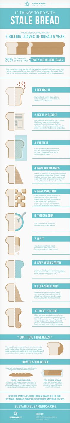 Day Old Bread - 10 Things To Do With Stale Bread
