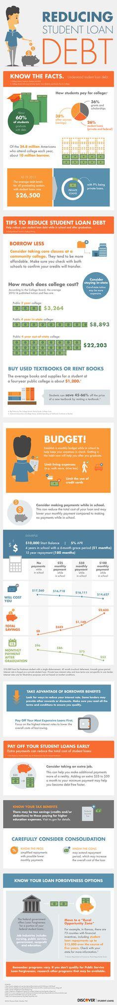 Kredyty Warszawa są przeznaczone, dla osób, które potrafią pilnować swojego budżetu. Niemożliwym jest życie od pierwszego do ostatniego i jednoczesne spłacanie rat kredytu. Musisz potraktować to poważnie, jeśli masz zamiar wziąć kredyt. http://dobrekredyty.com.pl