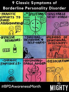 9 Classic symptoms of Borderline Personality Disorder. It's Borderline Personality Awareness Month – and many don't understand what. Mental Health Disorders, Mental And Emotional Health, Mental Health Quotes, Mental Health Nursing, Borderline Personality Disorder Symptoms, Boarderline Personality Disorder, Personality Psychology, Bi Polar Disorder Symptoms, Personality Quotes