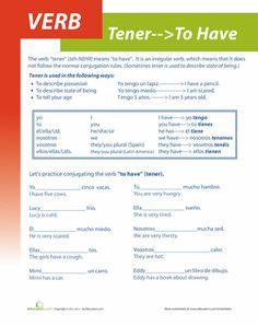 Worksheets: Spanish Verb Ser   Elementary Spanish   Pinterest ...