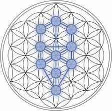 Image result for sacred geometry