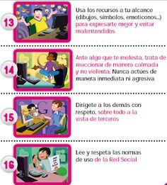 Normas básicas (4)