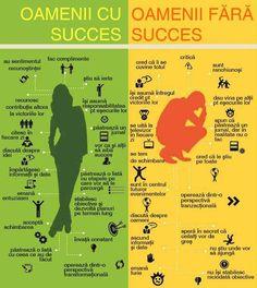 Oameni de succes .... sau nu?