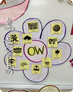 Fl{ow}ers, Probability, and a freebie…oh my! - Smitten with First Anchor Charts First Grade, Kindergarten Anchor Charts, Kindergarten Literacy, First Grade Phonics, First Grade Writing, First Grade Reading, Student Teaching, Teaching Reading, Spelling Word Practice