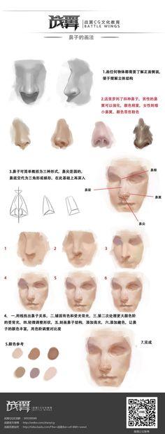 ArtStation - 深圳战翼CG文化每周一课《鼻子的画法》-陈战, chen zhan