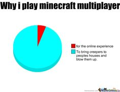 minecraft memes | Why I Play Minecraft