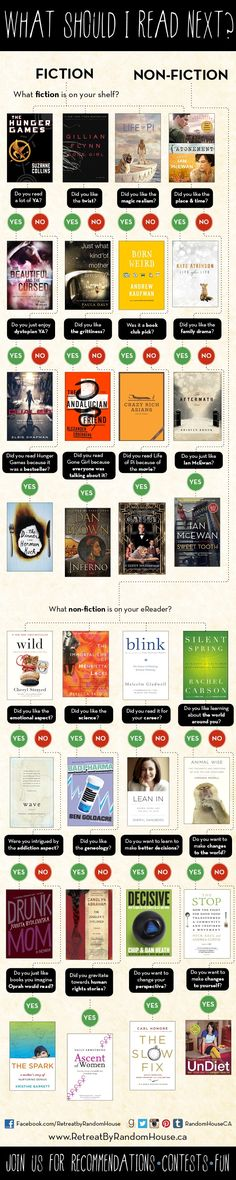 Excellent reading list by Random House! What to read next
