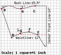 Corset pattern generator. Just enter your measurements and the type of corset you want and BAMB! A free, customized corset just for you!